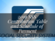 2019 SSS Contribution Table and Schedule of Payment